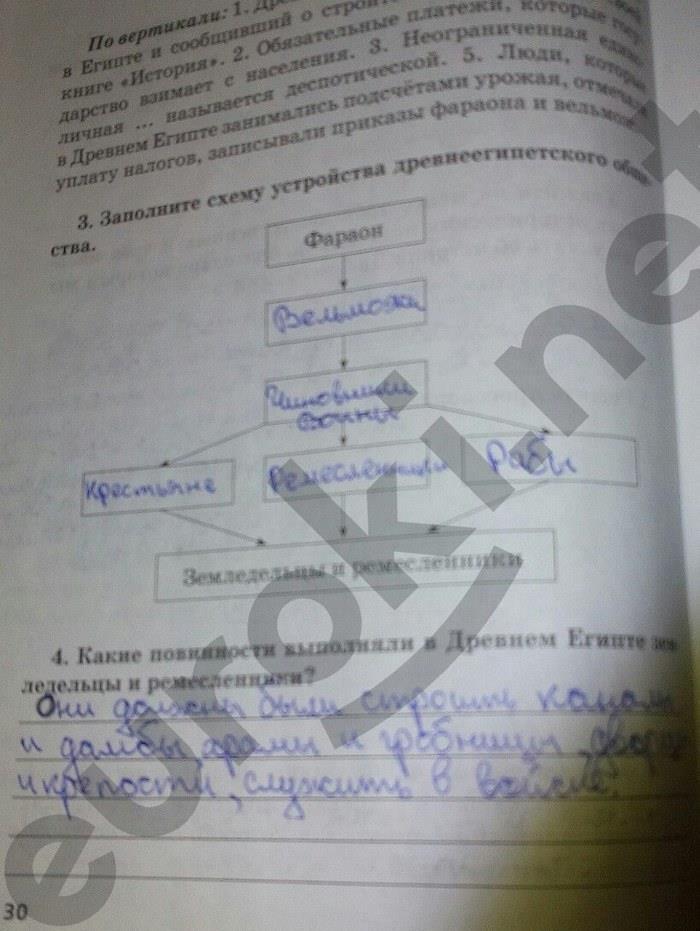 Гдз по истории 5 класс рабочая тетрадь жукова к учебнику михайловского