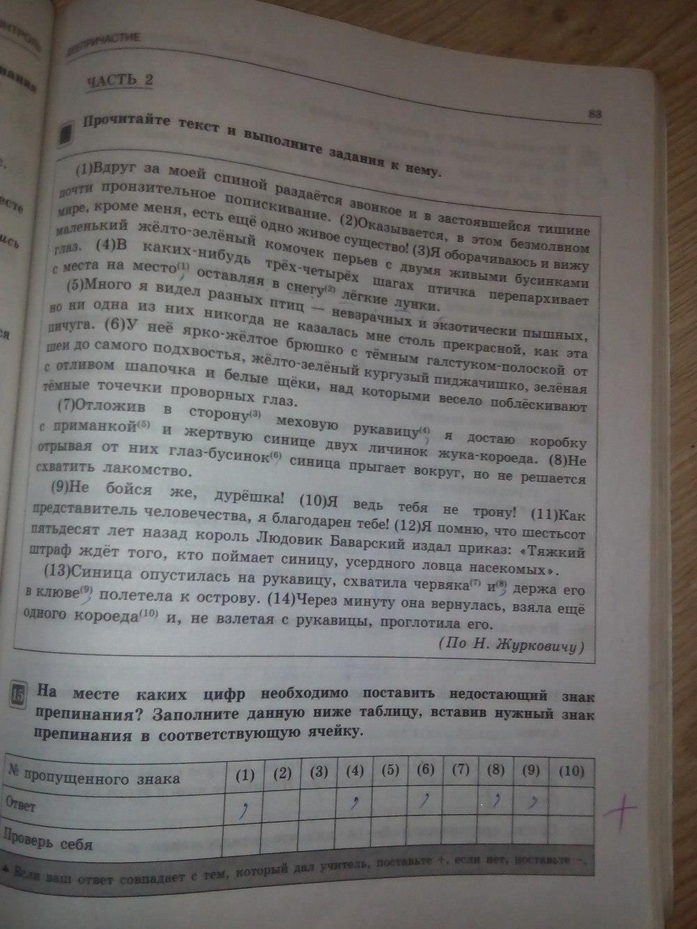 Русский язык тематический контроль 7 класс ответы цыбулько ответы